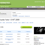 Сервис DriverNotes — учет событий вашего автомобиля